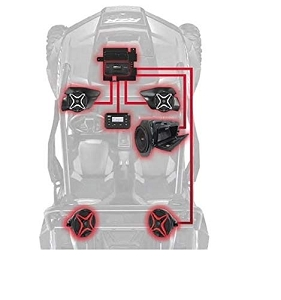 RZ4-5KRC  POLARIS RZR TURBO S COMPLETE KICKER 5 SPEAKER PLUG-AND-PLAY KIT FOR POLARIS RIDE COMMAND SYSTEMS
